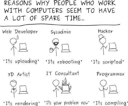 People who work with computers seem to have a lot of spare time comic - Spare time gadgets ...