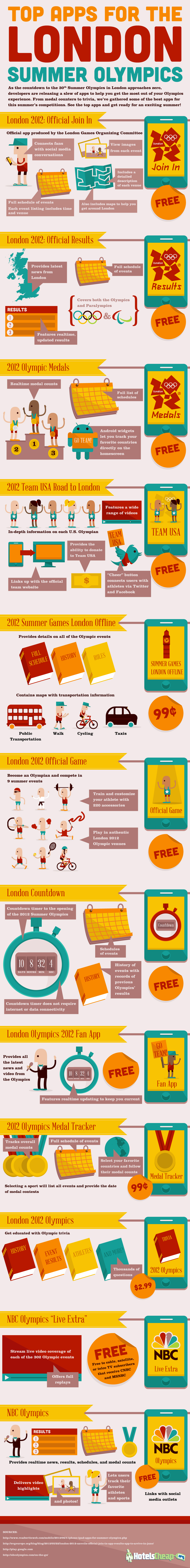 London 2012 Olympics Apps