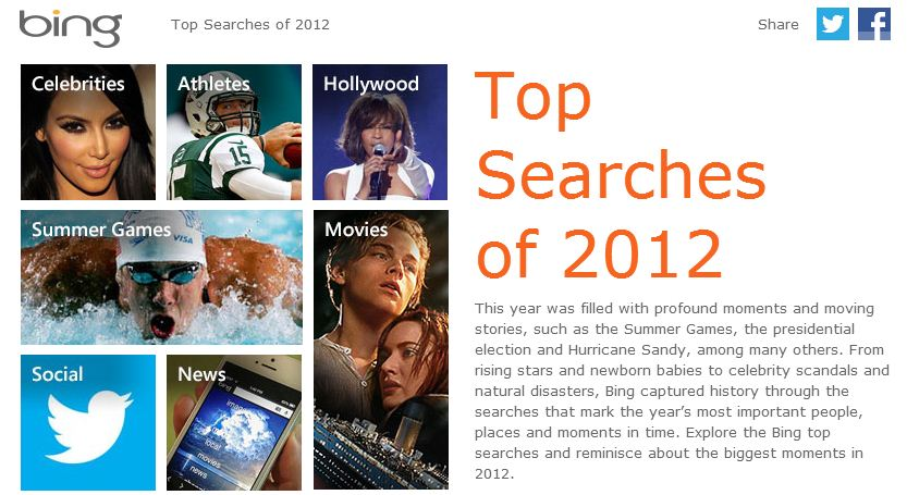 Bing's Top Searches of 2012 in Various Categories [List]