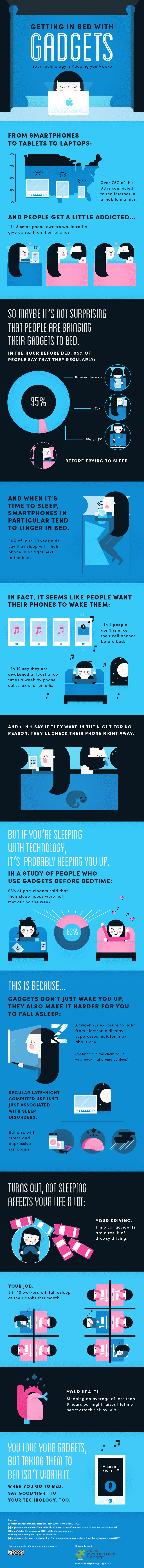 Getting in Bed with Gadgets [Infographic]