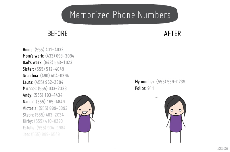 Life Before and After Cell Phones [Pics]