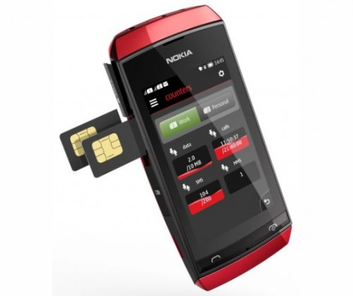 Nokia dual Sim Smartphone India