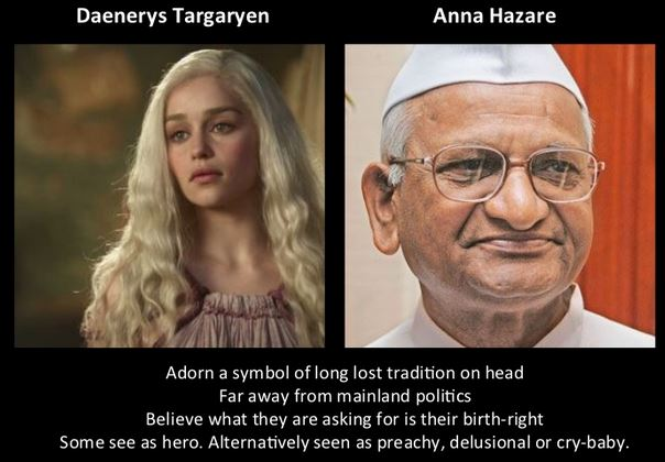 Anna Hazare as Daenerys Targaryen