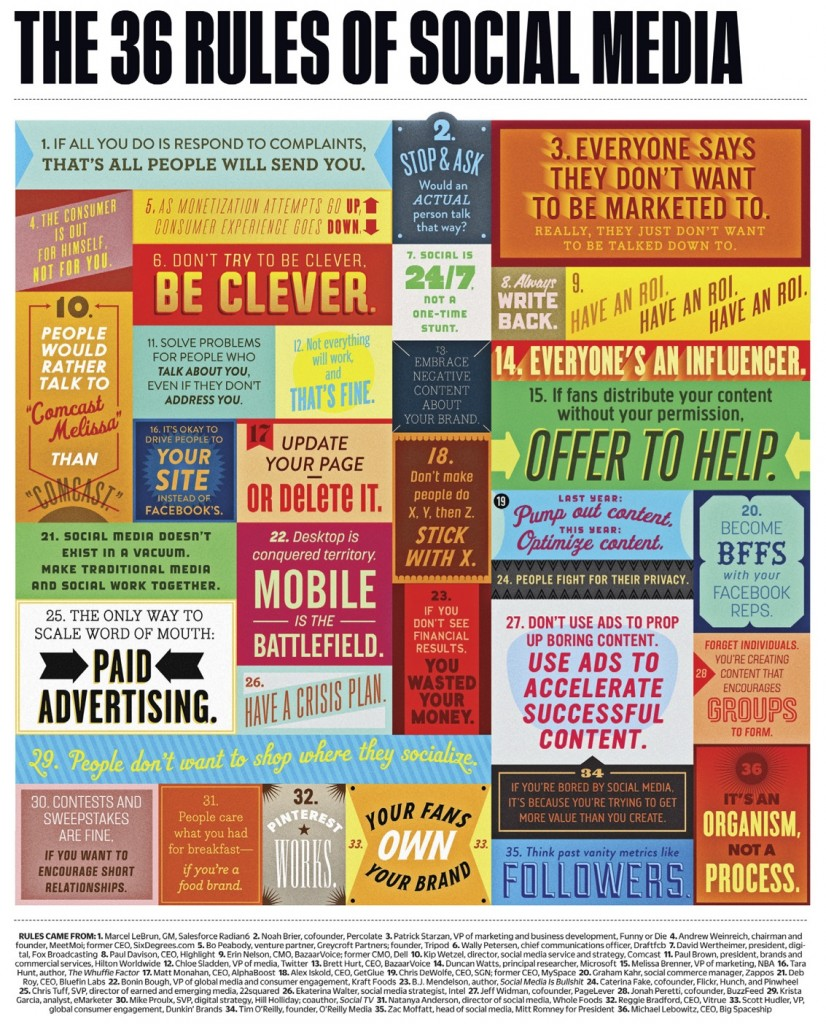 30+ evergreen rules social media