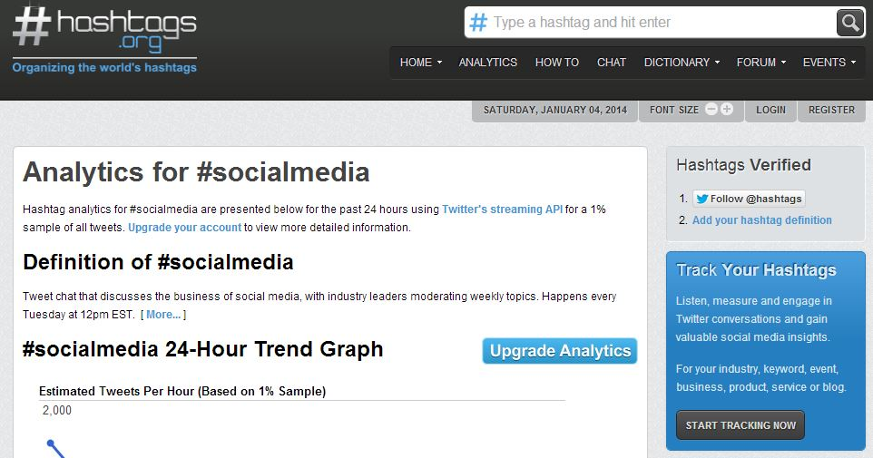 hashtags.org tool snapshot