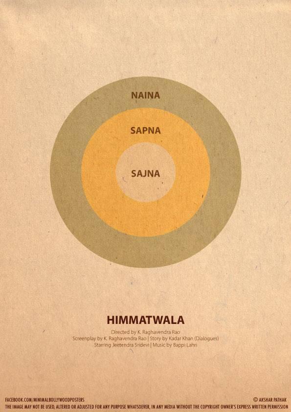 Himmatwala movie's Minimalistic poster Akshar Pathak