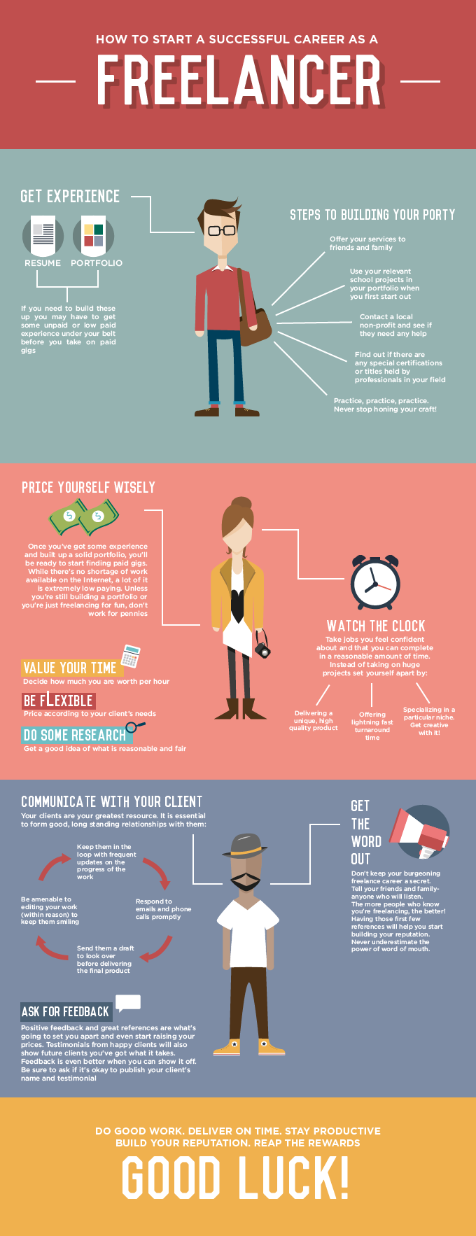 how to start a successful career as a lancer infographic how to start a successful career as a