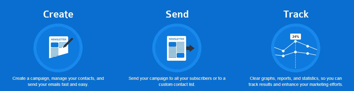 Create Send Track Intro