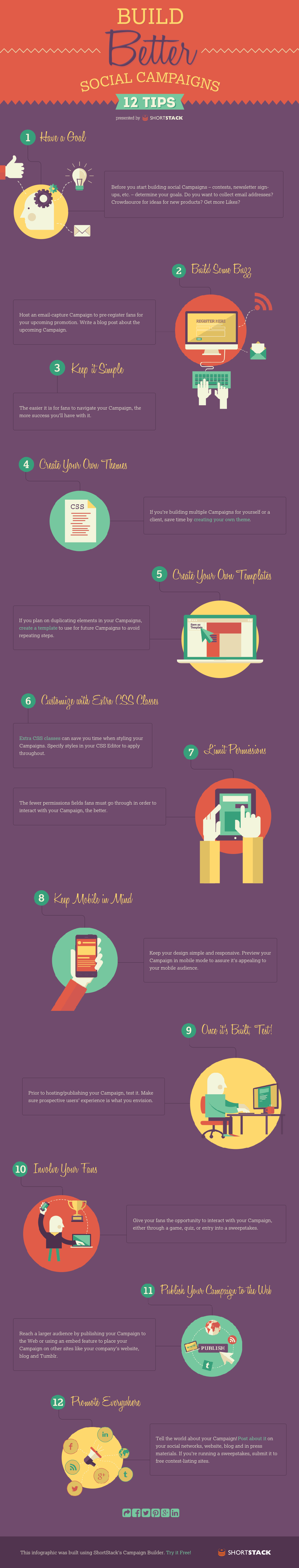 social campaigns infographic