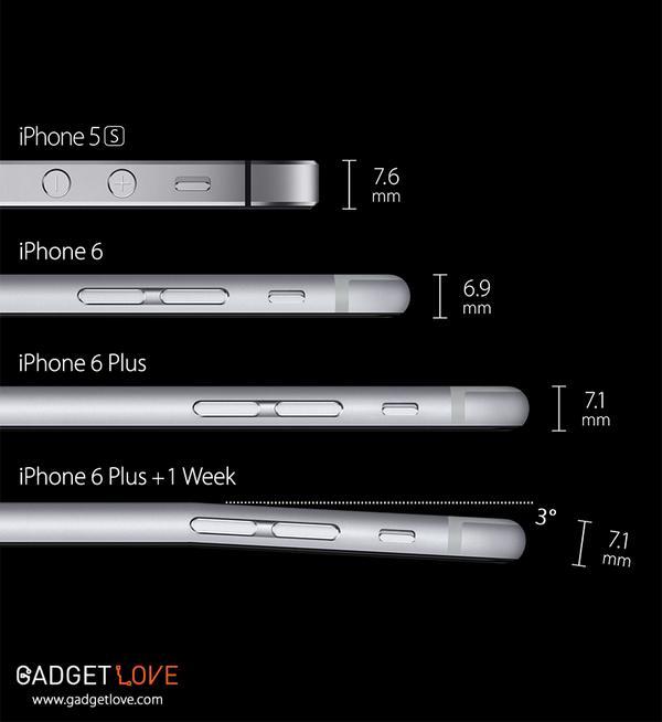 iphone 6 bendgate funny Twitter reaction 1