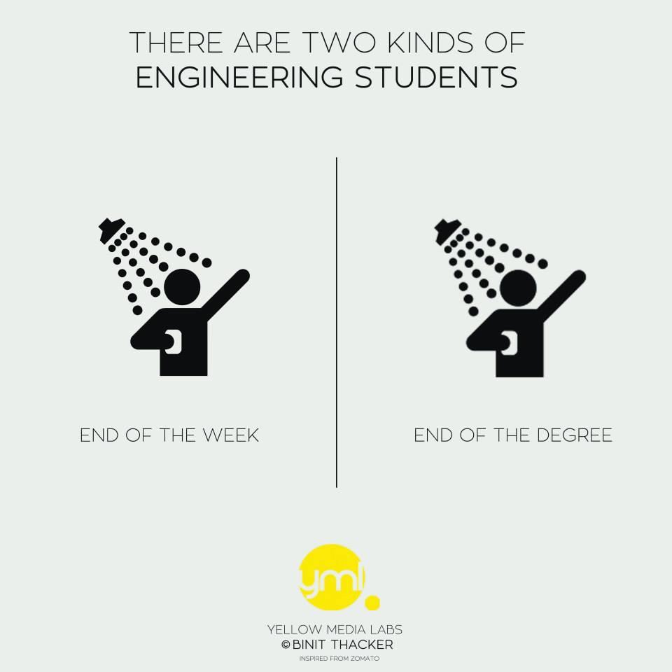 engineer5