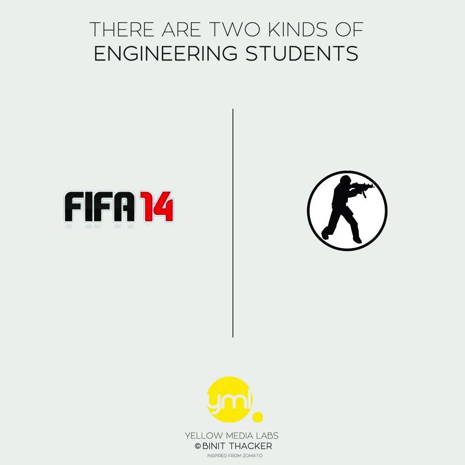 engineer6
