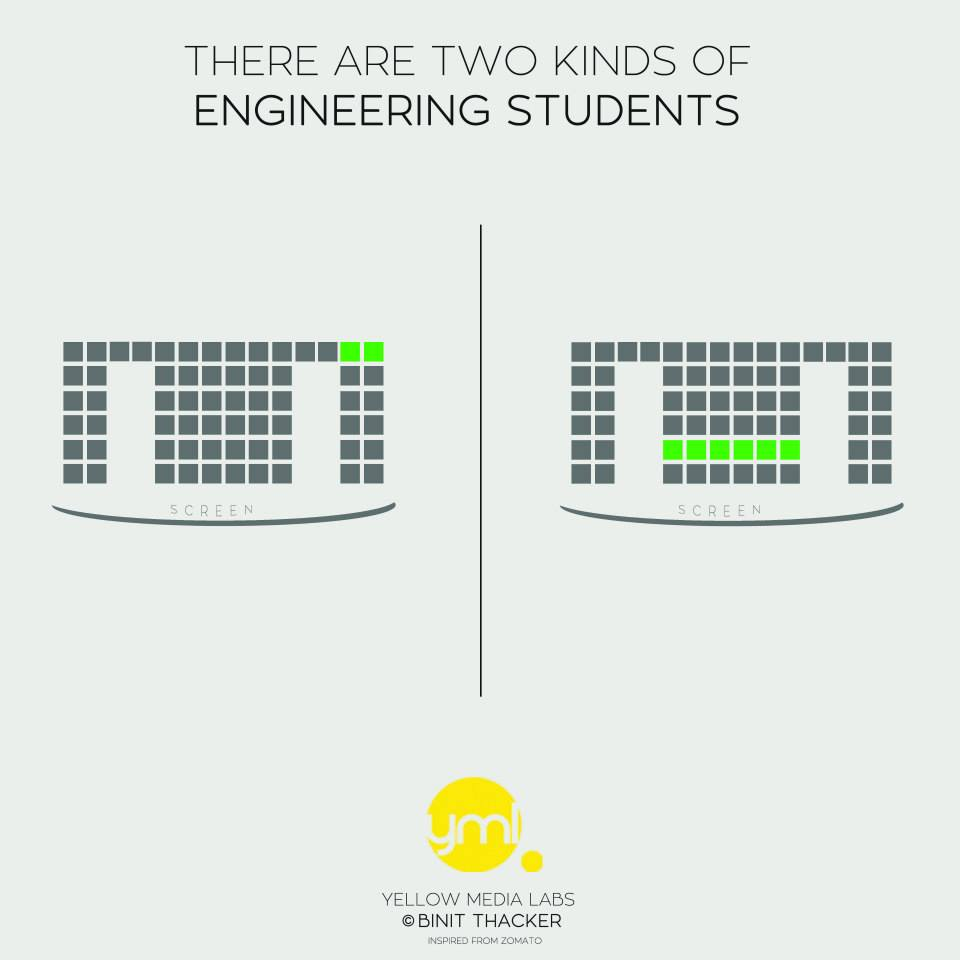 engineer7