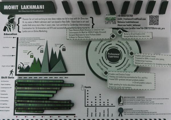 3D Infographic Resume