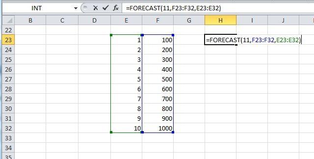 12. forecast, shown
