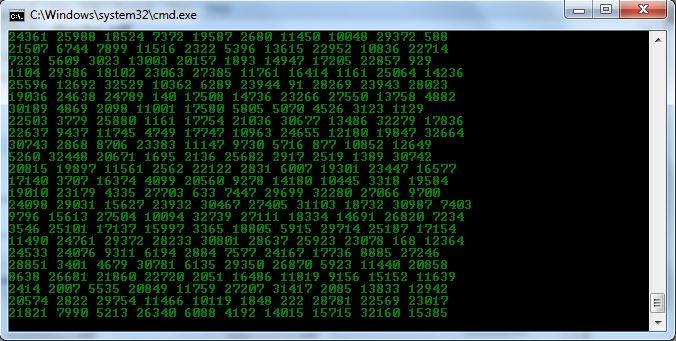 5. Matrix effect result