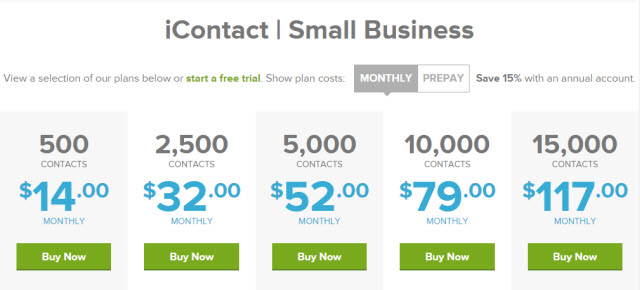 iContact Plans and Pricing model