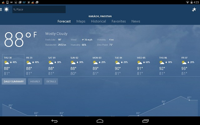 12 Best Weather Apps For Android (2015)