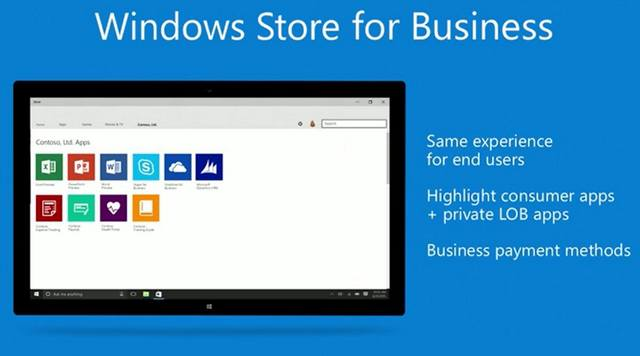 Windows 10 home vs pro for business | Windows 10 Pro license vs