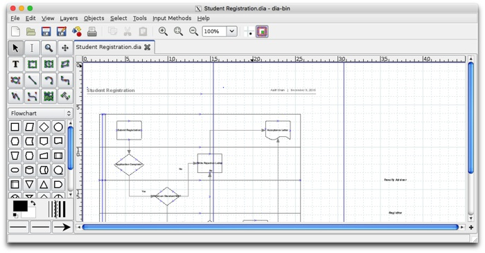 Visio For Mac 10 Alternative Diagramming Tools Beebom