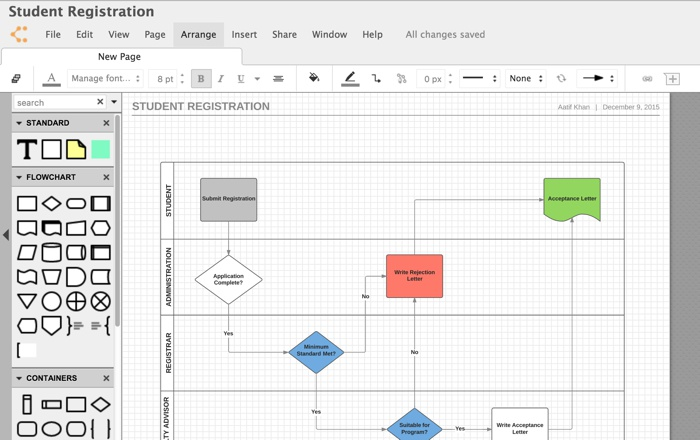 Visio For Mac: 10 Alternative Diagramming Tools | Beebom