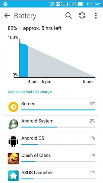 Avoid letting your battery drain out completely