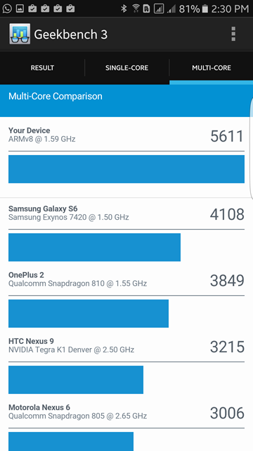geekbench (1) (Copy)