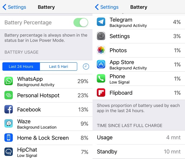 iPhone Battery -bb- app hogger