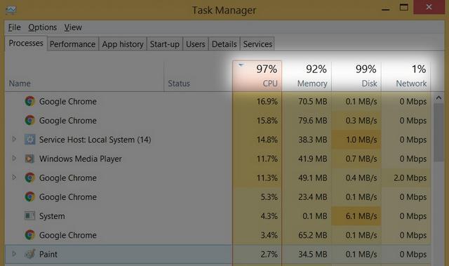 intel compute stick resource usage