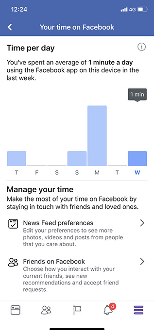 check how much time you spend on Facebook