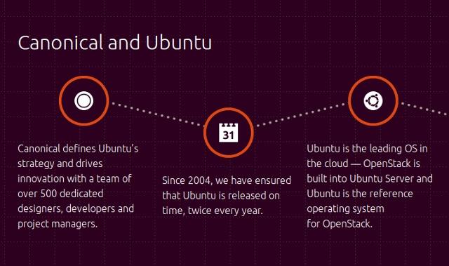 fedora-ubuntu-difference-canonical