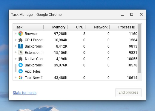 Chrome OS task manager open