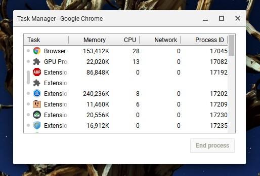 Chromebook Task Manager