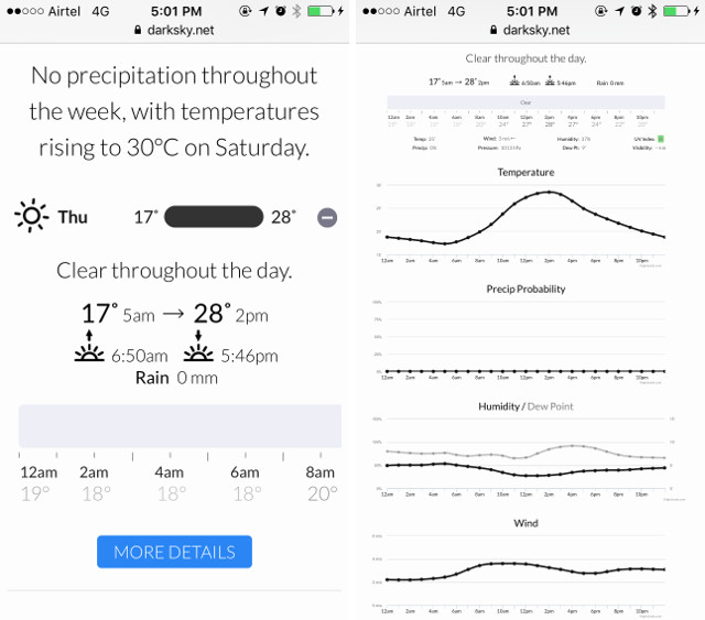 forecast iphone weather web app