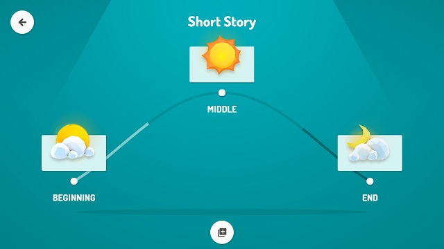 Toontastic Story Structure