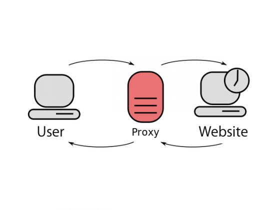 VPN vs Proxy vs Smart DNS: What is the Difference? - Beebom
