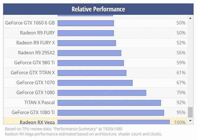 NVIDIA Volta: Everything You Need To Know