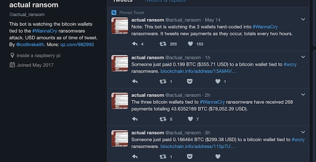 Actual Ransom