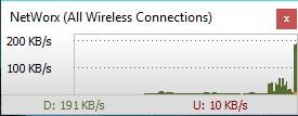 NetWorx Graph