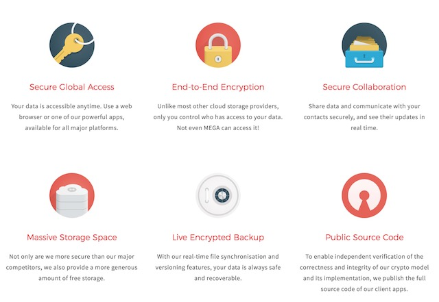Google Drive Alternatives 10 Best Cloud Storage Services
