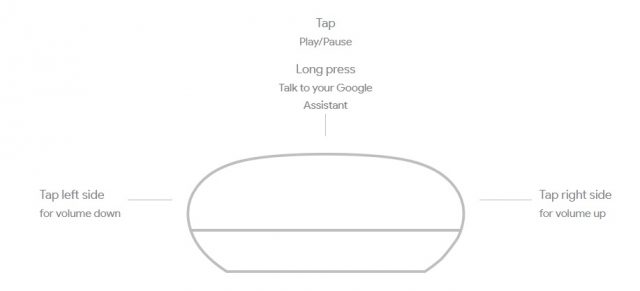 Google home mini controls