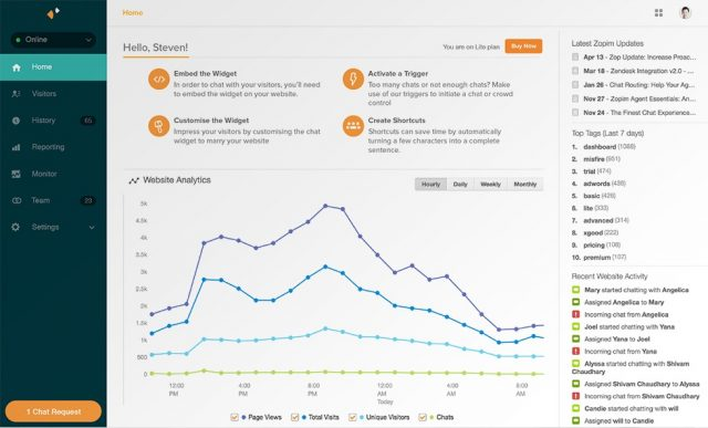 Zendesk Chat agent dashboard