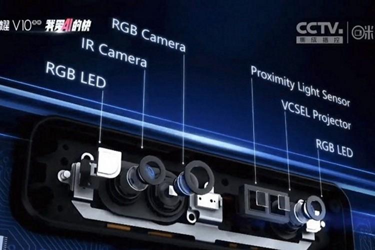 Huawei Animojis