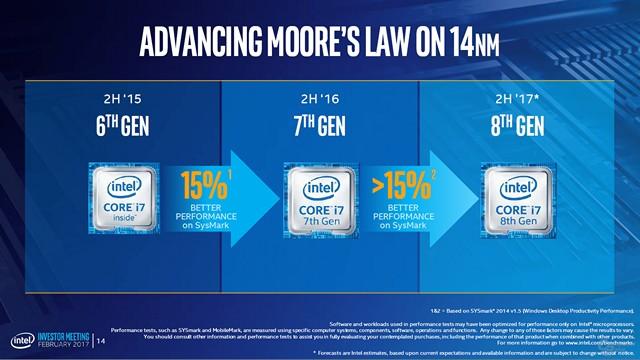 Intel Core 8th gen