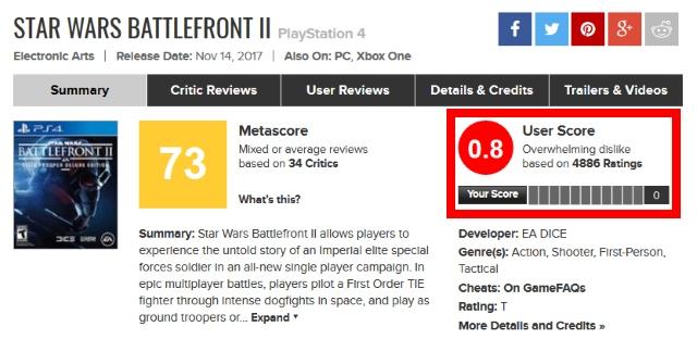 Metacritic Score