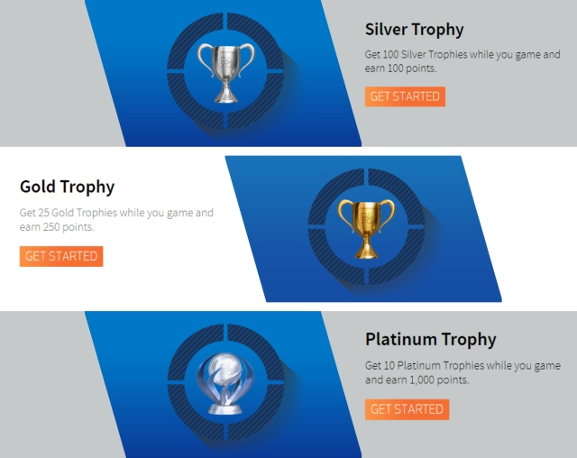 Sony Rewards PlayStation Trophies