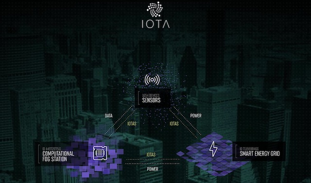 4- IOTA