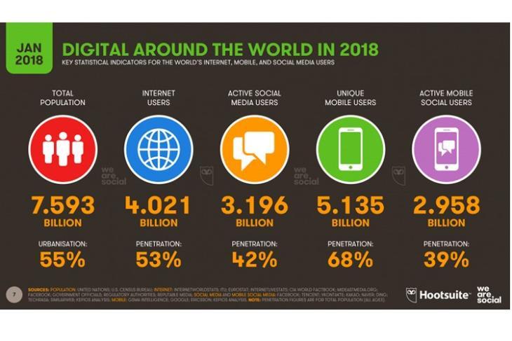 Digital in 2018 website (1)