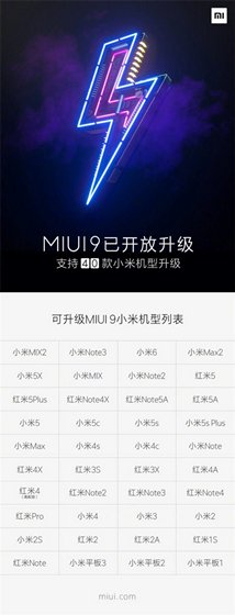 Xiaomi Announces List of 40 Devices Eligible for MIUI 9 Update
