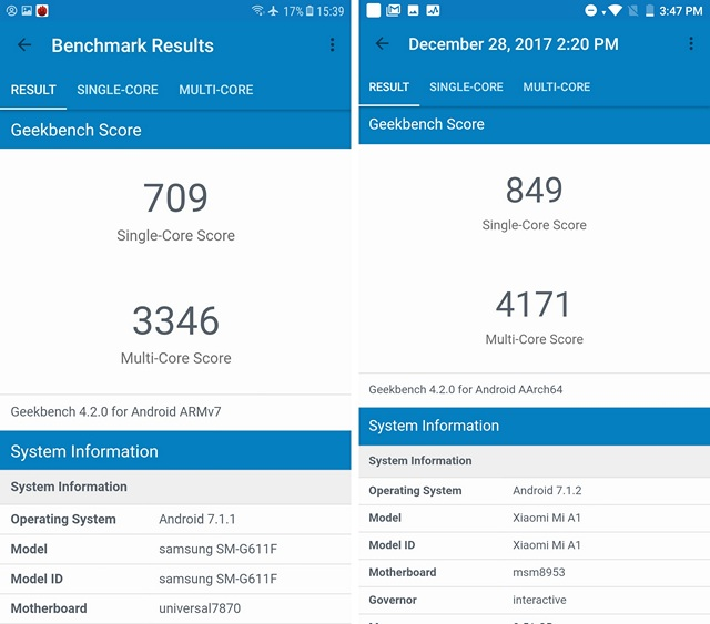 On7 Prime Benchmark Score 1